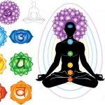 Chakras para iniciantes com passos rápidos para equilibrar e como abrir os chakras