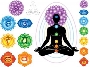 Chakras for beginners - balance your chakras